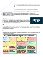 Stages of Development PED1