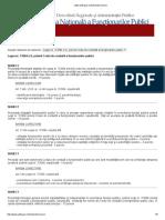 Subiecte Rezolvate Cod Conduita