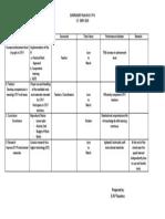 ACTION PLAN IN EPP.docx
