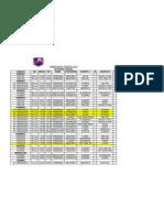 Fixture 6 y 7 de Noviembre (cambio)
