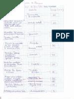Diagramas Bloques Ensamble y Fluo Vertical