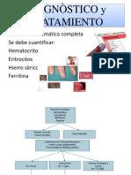 DIAGNÒSTICO y Tratamiento