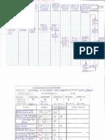DIAGRAMAS FLUJO HORIZONTAL PROCESOS UNO Y DOS.pdf