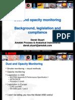 Opacity Monitoring