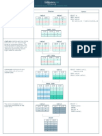 SQL Reference Sheet v3