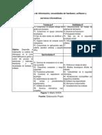 403102120 Solucion Escrito Ap03 Aa4 Ev07 Docx