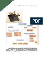Temas 1 y 2 Derecho Civil