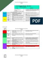 Anexo 12-Acta de Revision Por La Gerencia