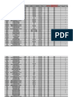 Memory QVL for AMD Ryzen 2nd Generation Processors
