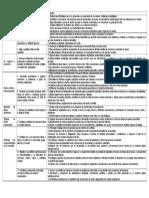 Competencias genéricas_cuadro.doc