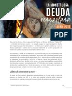 La Monstruosa Deuda Venezolana | Abril 2019 (Cedice)