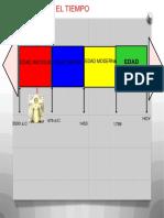 lineadetiempohp-hu-130319204704-phpapp01.pdf