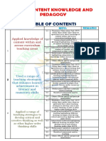 RPMS Table of Contents by PCF.docx