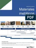 6_presentación-Materiales Metálicos (1)