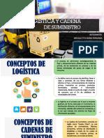 Logistica y Cadena de Suministro