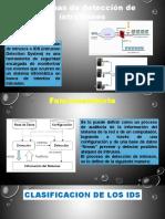 Firewalll, Proxy, Ids-ips