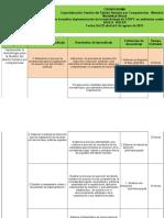 Cronograma Fase II Hacer (3)