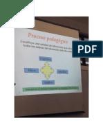 direccion de procesos de aprendizaje.docx