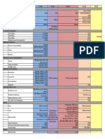 Bldg code table - Phils.