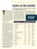 Top 10 European Logistics
