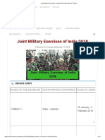 Joint Military Exercises of India 2018 _ Bank Exams Today