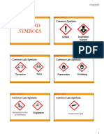 Hazard Symbols for KS3