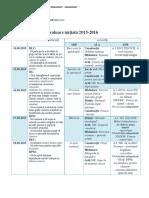 planificare_evaluare_initiala