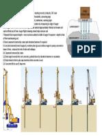 piled foundations basics