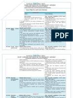 Course Objectives and Course Outcomes_EXTC