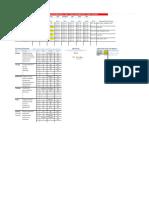 Copy of Advanced nSuns v2.1 | LiftVault
