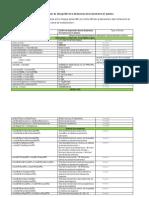 Annexe1_EDI_DTS_Correspondance_Balise_Déclaration_V2.pdf
