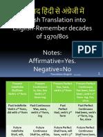 English Translation Tenses