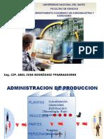 Indicadores de Procesos Productivos