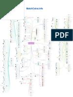 300-crypto-map-matchcoins-info.pdf