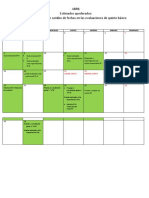 Calendario de Evaluaciones Ciencias Abril