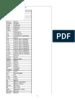 Tabela Unidades de Medida