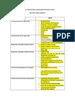 Orden Del Trabajo Final Planeación Estrategica 2018-2