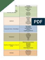 Grilla Sobre Dimensiones de Exploración Del Ejercicio Profesional Del Psicólogo - Table 1 (2) (1)