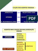 Aula 2- Farmacologia Drogas
