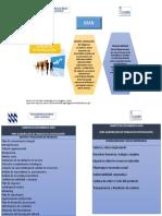 Informacion Para Tutoria de Administracion de Negocios (4)