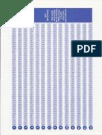 Test D2 Plantilla Evaluacion PDF