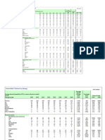 2018 Outlook for Energy data pages.xlsx