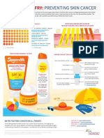 American Cancer Society Infographic
