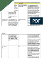 Matrix Cases in Evidence