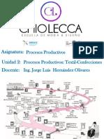 Clase 2 Proc3esos Productivos