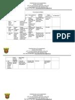 PDCA ruang pelayanan