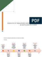 Sindicatos de Trabajadores Administrativos y de Institución en La UNAM