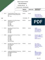 helmet-licencees-list.pdf