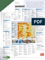 All flowmeter basics.pdf
