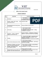 MH_Code of Conduct 2019_Chennai